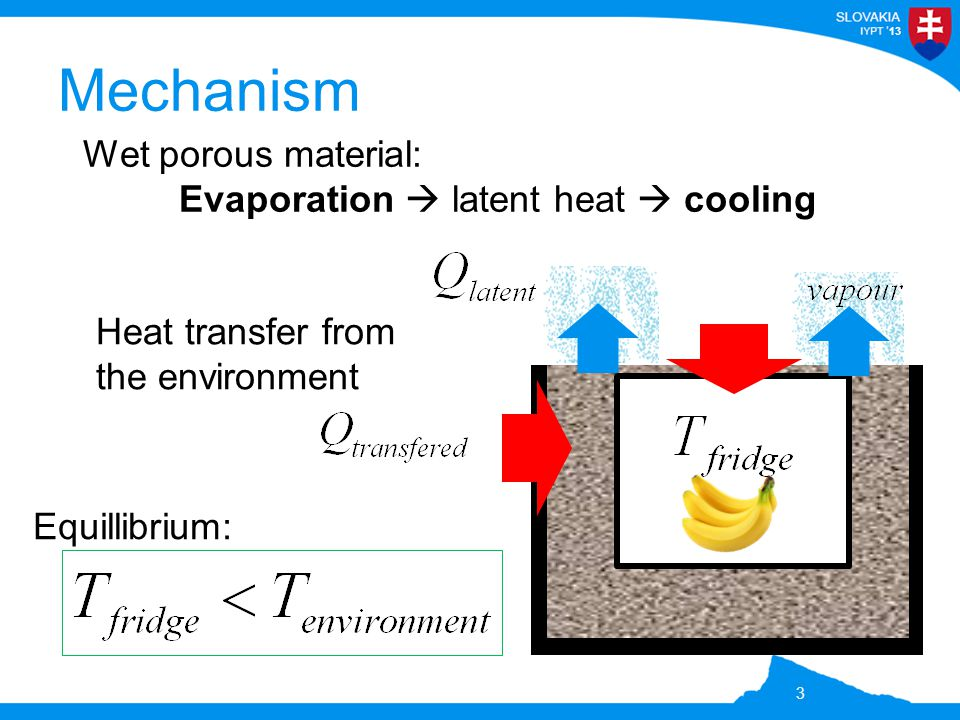 13 Mechanism 3 Wet porous material: Evaporation  latent heat  cooling Heat transfer from the environment Equillibrium: