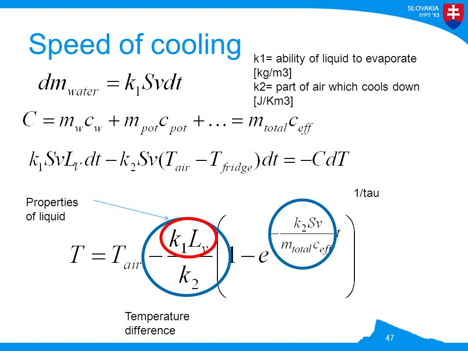 13 Speed of cooling 47 k1= ability of liquid to evaporate [kg/m3] k2= part of air which cools down [J/Km3] Temperature difference 1/tau Properties of liquid