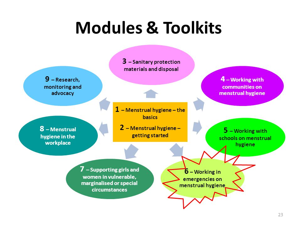 Modules & Toolkits 1 – Menstrual hygiene – the basics 2 – Menstrual hygiene – getting started 3 – Sanitary protection materials and disposal 4 – Working with communities on menstrual hygiene 5 – Working with schools on menstrual hygiene 6 – Working in emergencies on menstrual hygiene 7 – Supporting girls and women in vulnerable, marginalised or special circumstances 8 – Menstrual hygiene in the workplace 9 – Research, monitoring and advocacy 23