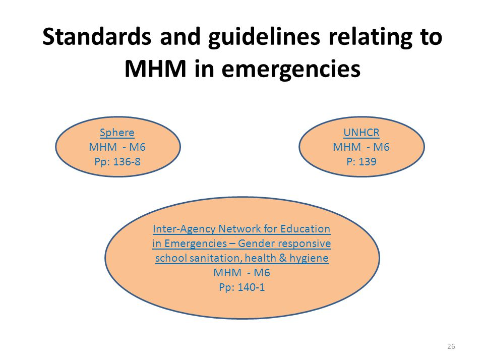 Standards and guidelines relating to MHM in emergencies 26 Sphere MHM - M6 Pp: 136-8 UNHCR MHM - M6 P: 139 Inter-Agency Network for Education in Emergencies – Gender responsive school sanitation, health & hygiene MHM - M6 Pp: 140-1