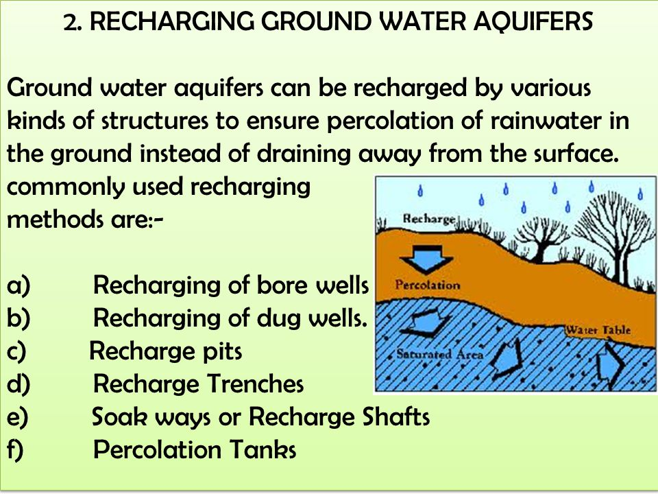 2. RECHARGING GROUND WATER AQUIFERS Ground water aquifers can be recharged by various kinds of structures to ensure percolation of rainwater in the gr
