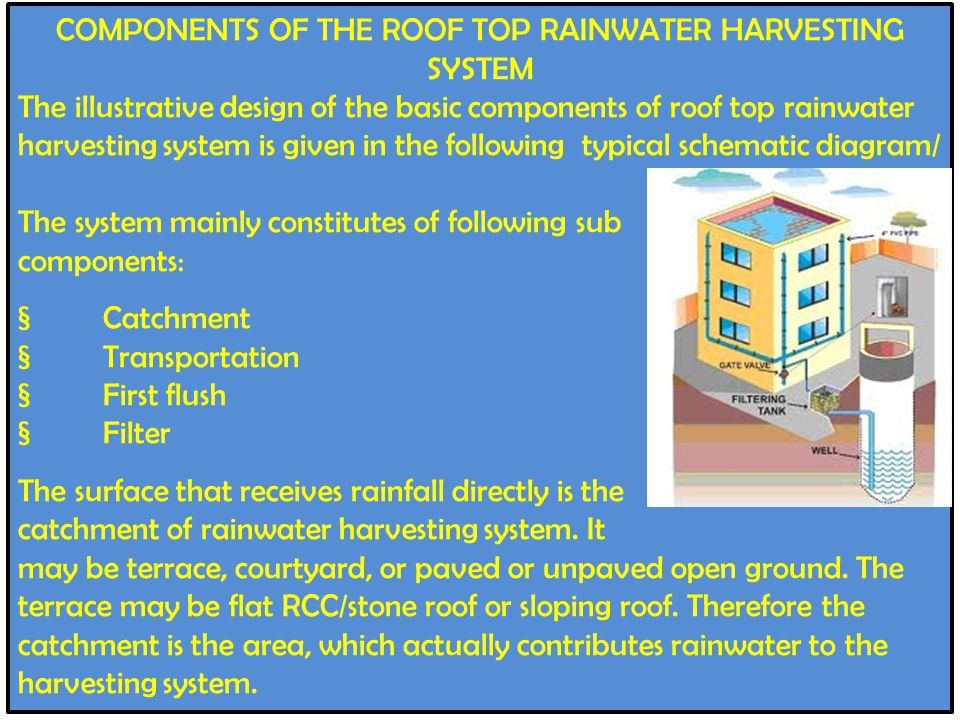 COMPONENTS OF THE ROOF TOP RAINWATER HARVESTING SYSTEM The illustrative design of the basic components of roof top rainwater harvesting system is given in the following typical schematic diagram/ The system mainly constitutes of following sub components: § Catchment § Transportation § First flush § Filter The surface that receives rainfall directly is the catchment of rainwater harvesting system.