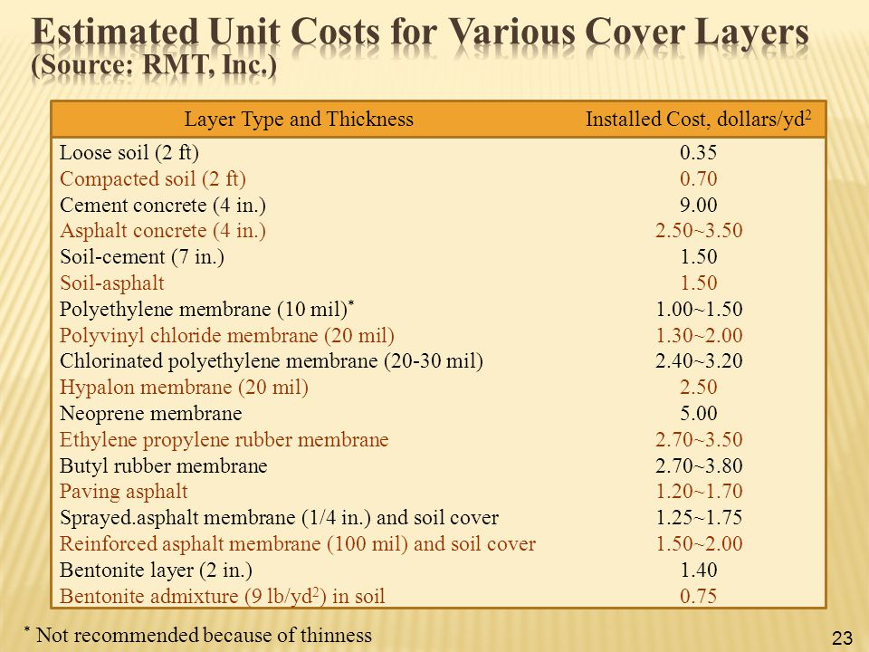 * Not recommended because of thinness 23 Layer Type and ThicknessInstalled Cost, dollars/yd 2 Loose soil (2 ft)0.35 Compacted soil (2 ft)0.70 Cement c