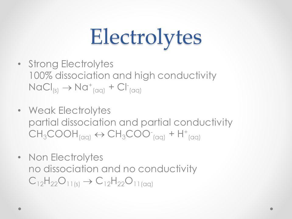 Electrolytes Strong Electrolytes 100% dissociation and high conductivity NaCl (s)  Na + (aq) + Cl - (aq) Weak Electrolytes partial dissociation and p