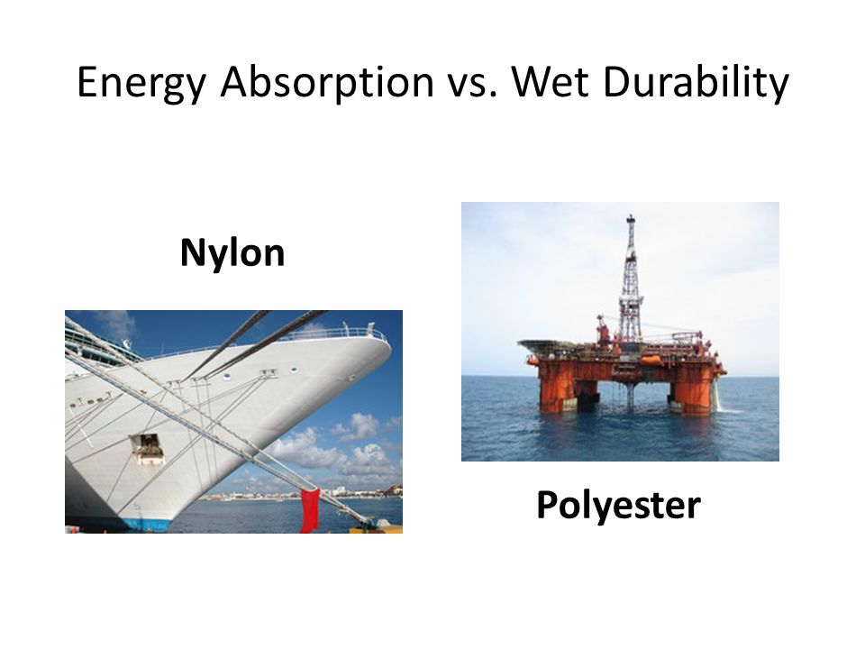 Energy Absorption vs. Wet Durability Nylon Polyester