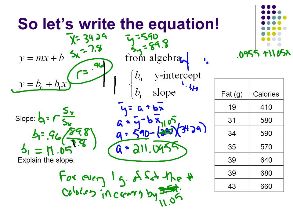 So let's write the equation.