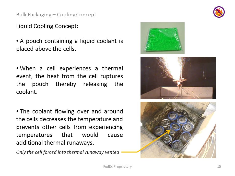 15 Liquid Cooling Concept: A pouch containing a liquid coolant is placed above the cells.