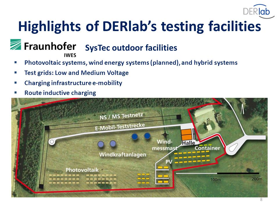 Highlights of DERlab's testing facilities 8 SysTec outdoor facilities  Photovoltaic systems, wind energy systems (planned), and hybrid systems  Test grids: Low and Medium Voltage  Charging infrastructure e-mobility  Route inductive charging