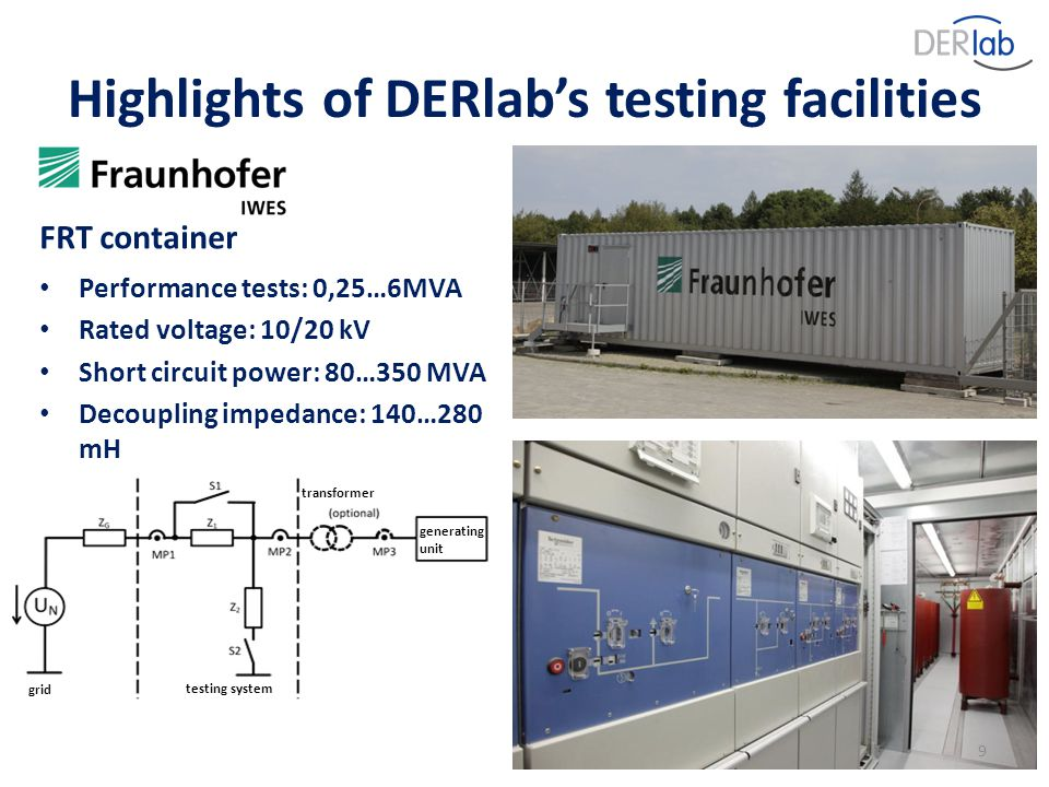 Highlights of DERlab's testing facilities 9 Performance tests: 0,25…6MVA Rated voltage: 10/20 kV Short circuit power: 80…350 MVA Decoupling impedance: 140…280 mH transformer grid testing system generating unit FRT container