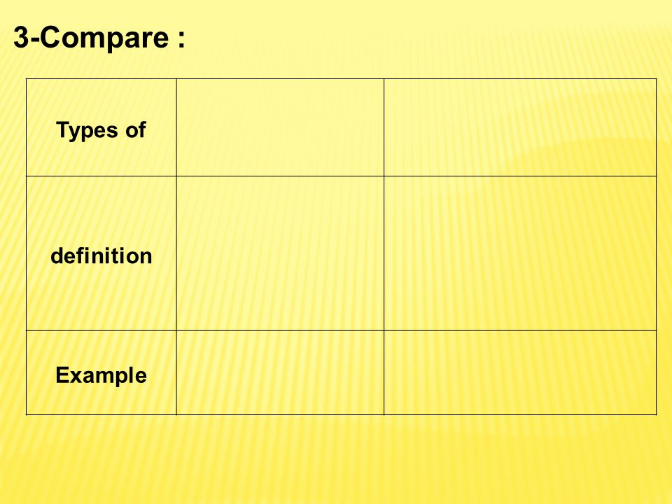 Types of definition Example 3-Compare :