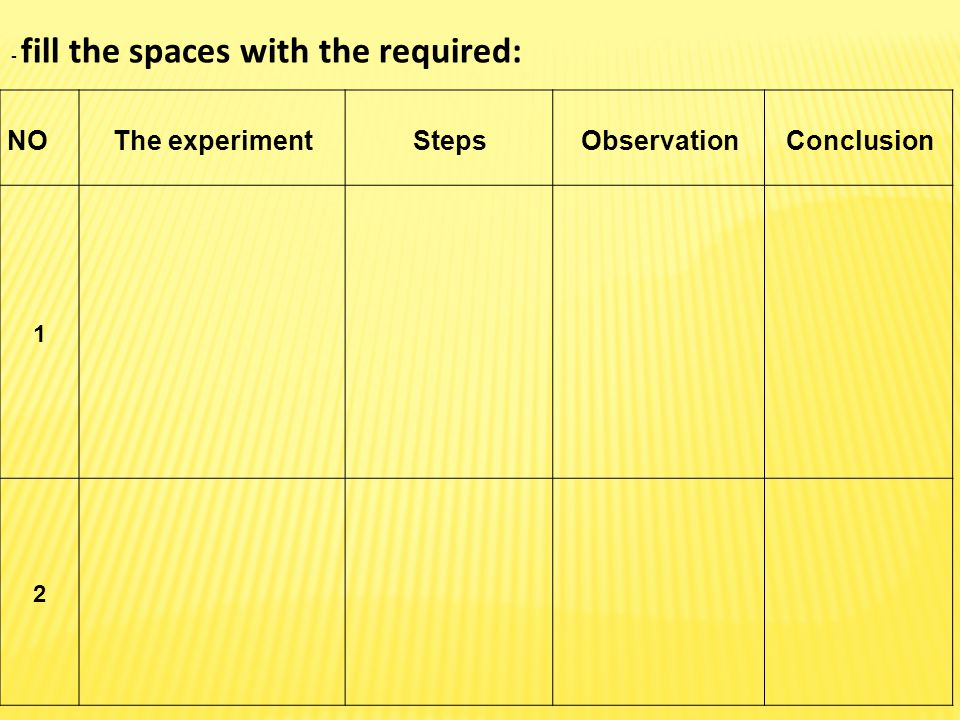 ConclusionObservationStepsThe experimentNO 1 2 - fill the spaces with the required:
