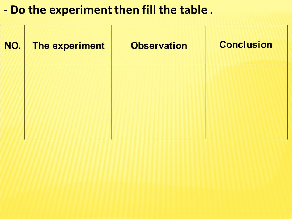 Conclusion ObservationThe experimentNO. - Do the experiment then fill the table.
