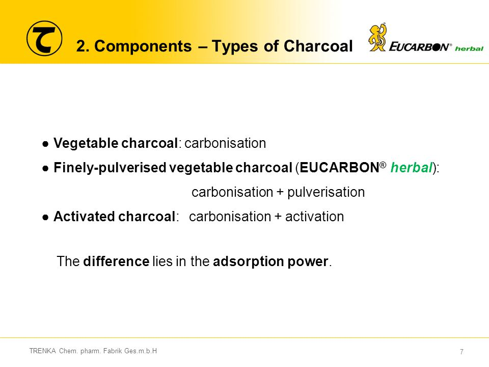 7 TRENKA Chem. pharm. Fabrik Ges.m.b.H 2. Components – Types of Charcoal ●Vegetable charcoal: carbonisation ●Finely-pulverised vegetable charcoal (EUC