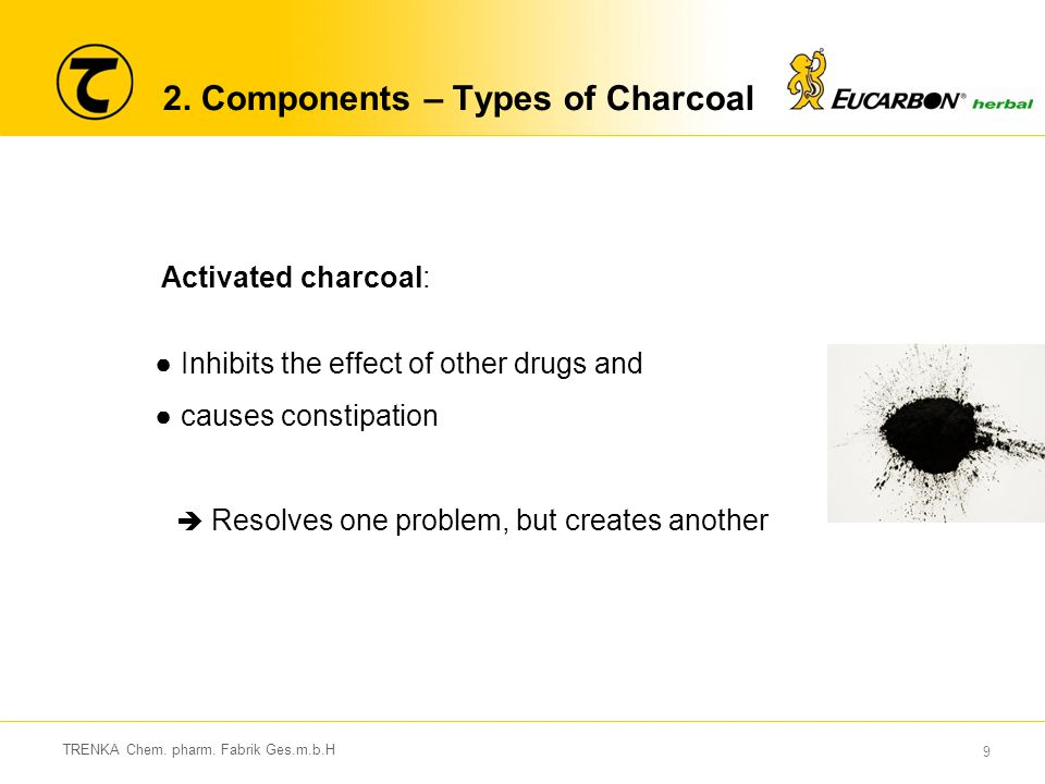 9 TRENKA Chem. pharm. Fabrik Ges.m.b.H 2. Components – Types of Charcoal Activated charcoal: ●Inhibits the effect of other drugs and ●causes constipat