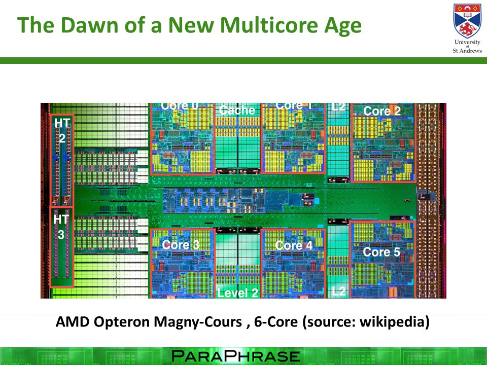 The Dawn of a New Multicore Age 2 AMD Opteron Magny-Cours, 6-Core (source: wikipedia)