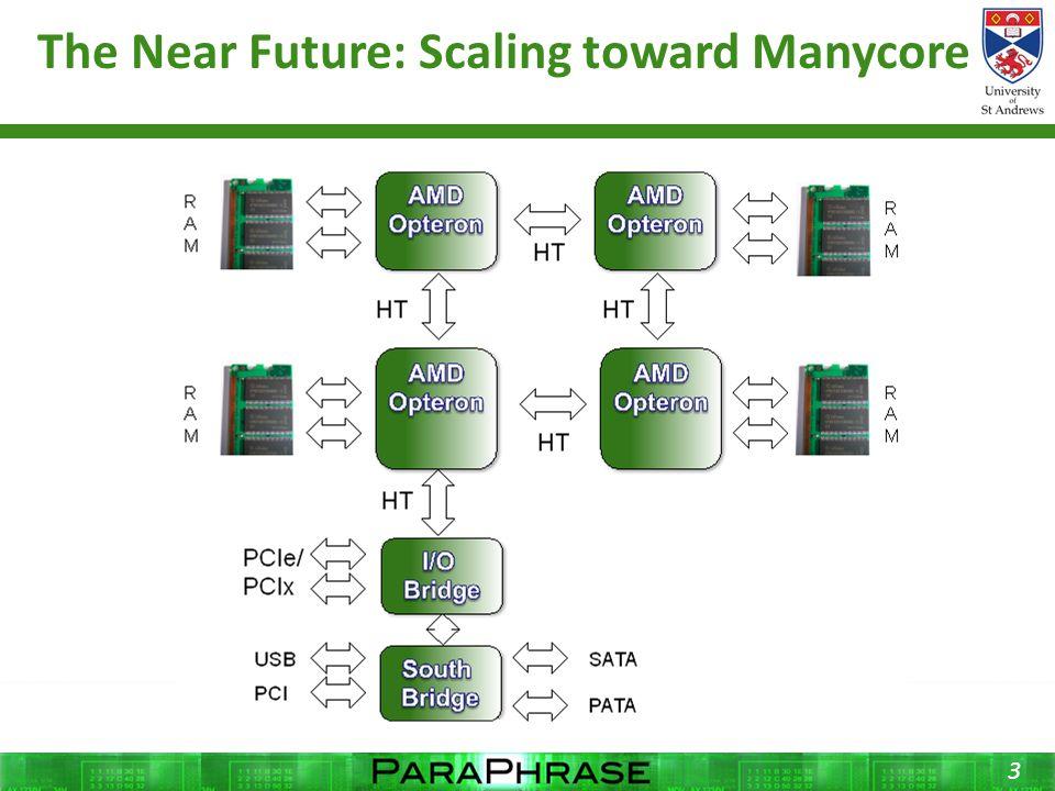 The Near Future: Scaling toward Manycore 3