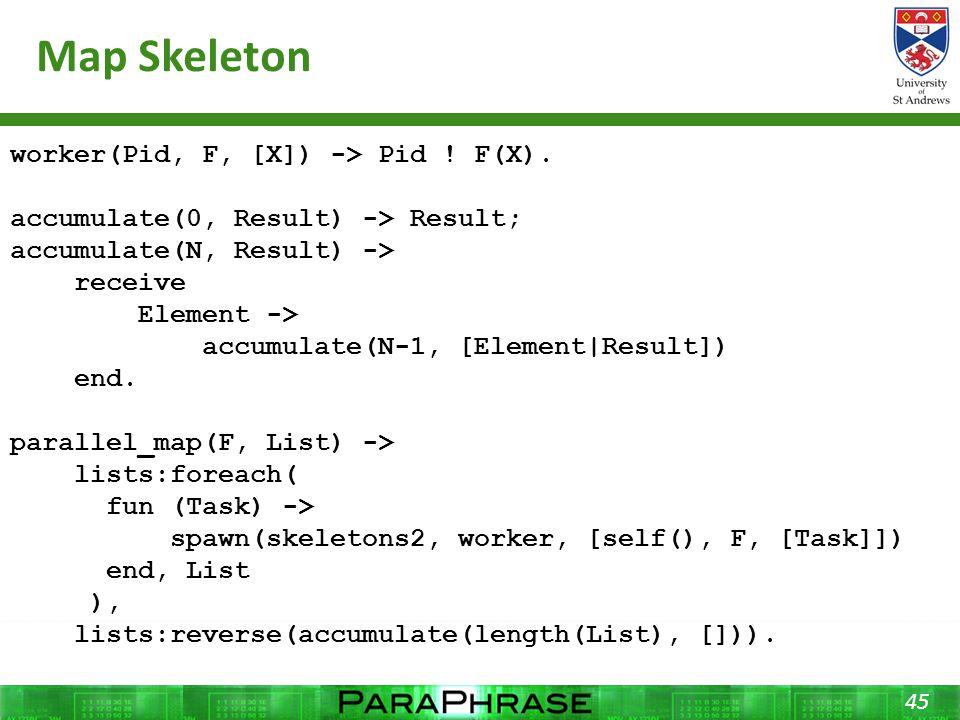 Map Skeleton 45 worker(Pid, F, [X]) -> Pid . F(X).