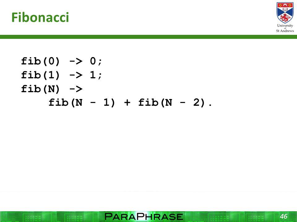 Fibonacci 46 fib(0) -> 0; fib(1) -> 1; fib(N) -> fib(N - 1) + fib(N - 2).