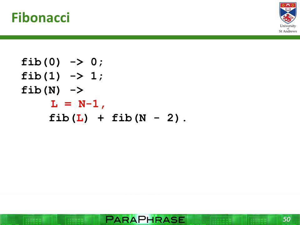 Fibonacci 50 fib(0) -> 0; fib(1) -> 1; fib(N) -> L = N-1, fib(L) + fib(N - 2).