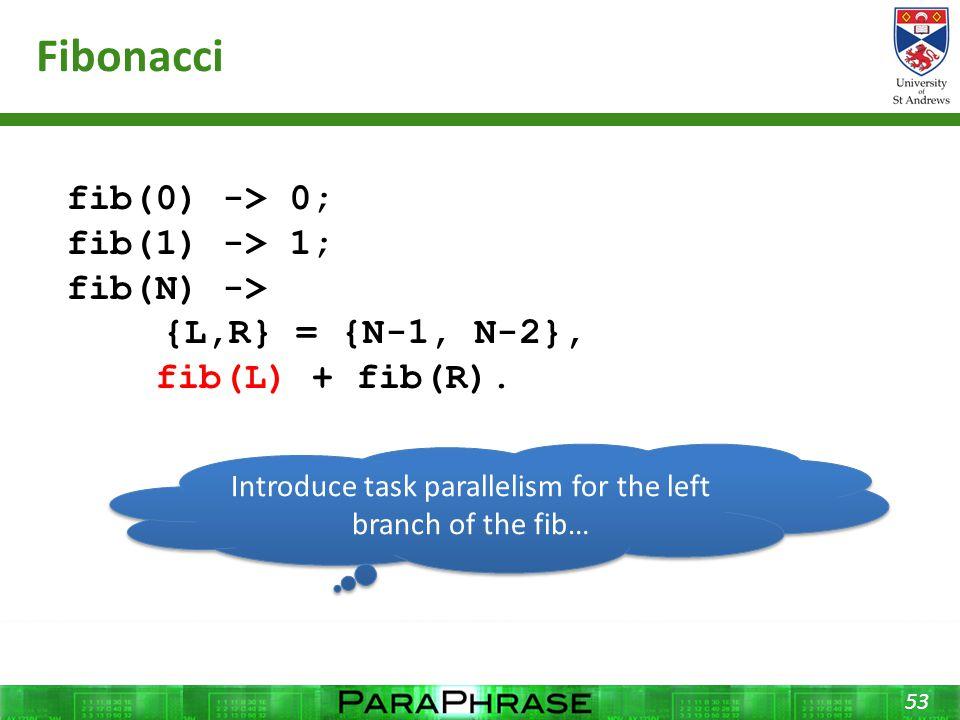 Fibonacci 53 fib(0) -> 0; fib(1) -> 1; fib(N) -> {L,R} = {N-1, N-2}, fib(L) + fib(R).
