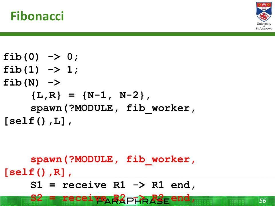 Fibonacci 56 fib(0) -> 0; fib(1) -> 1; fib(N) -> {L,R} = {N-1, N-2}, spawn( MODULE, fib_worker, [self(),L], spawn( MODULE, fib_worker, [self(),R], S1 = receive R1 -> R1 end, S2 = receive R2 -> R2 end, S1 + S2.