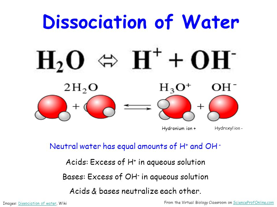 Acidity of a solution > measured by concentration of hydrogen ions (H+) vs.