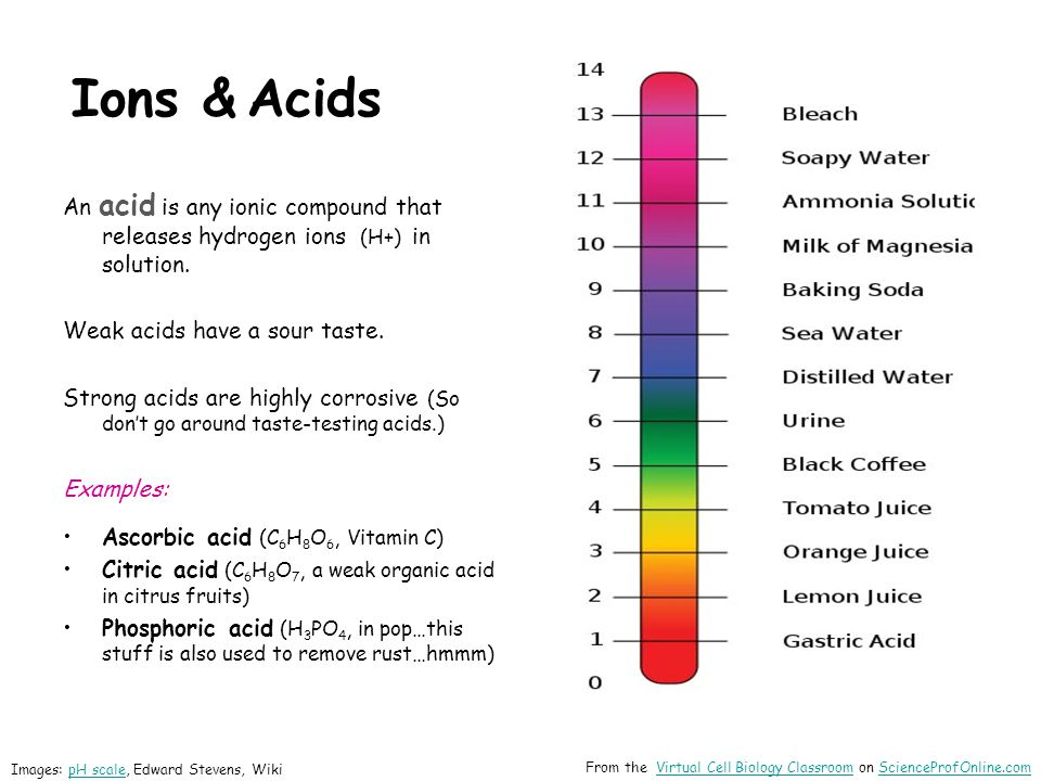 An acid is any ionic compound that releases hydrogen ions (H+) in solution.