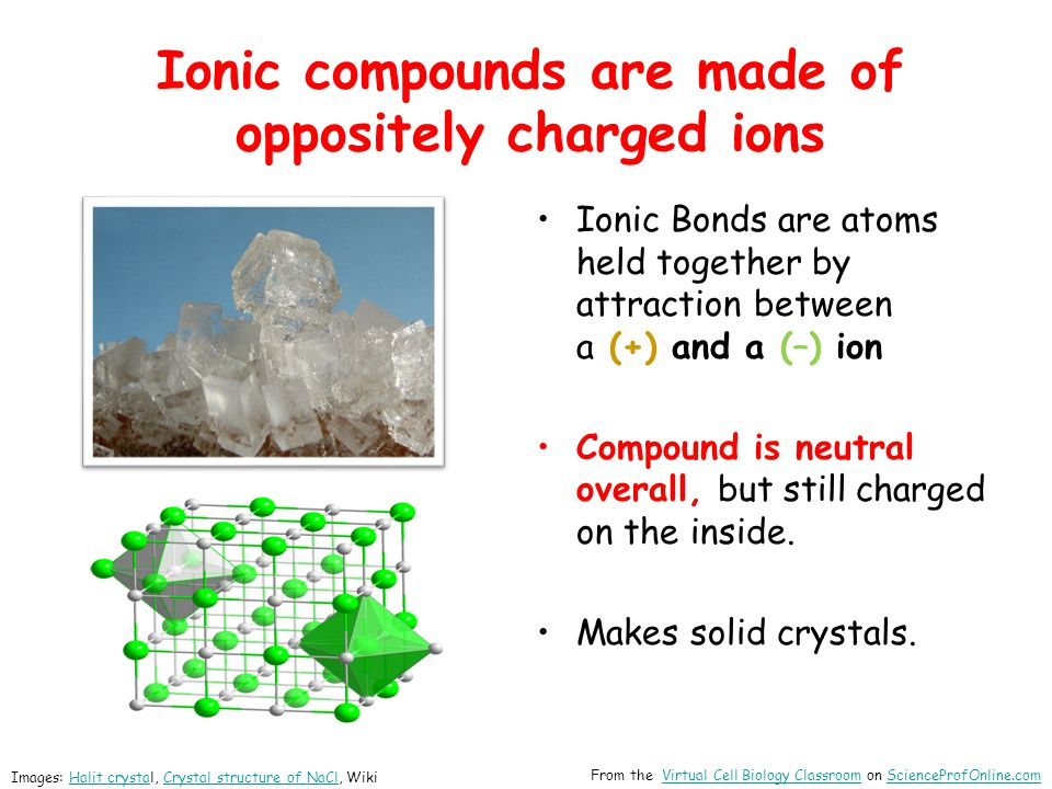 Ionic compounds are made of oppositely charged ions Ionic Bonds are atoms held together by attraction between a (+) and a (–) ion Compound is neutral overall, but still charged on the inside.