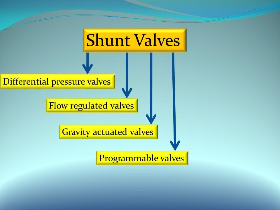 Shunt Valves Differential pressure valves Flow regulated valves Gravity actuated valves Programmable valves