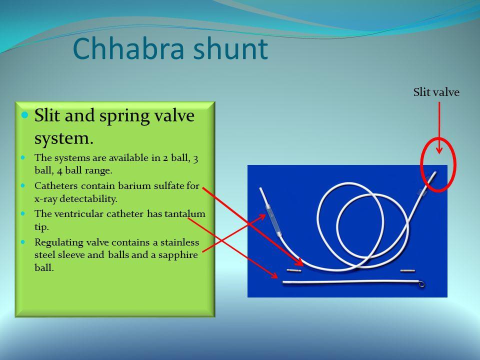 Chhabra shunt Slit and spring valve system.