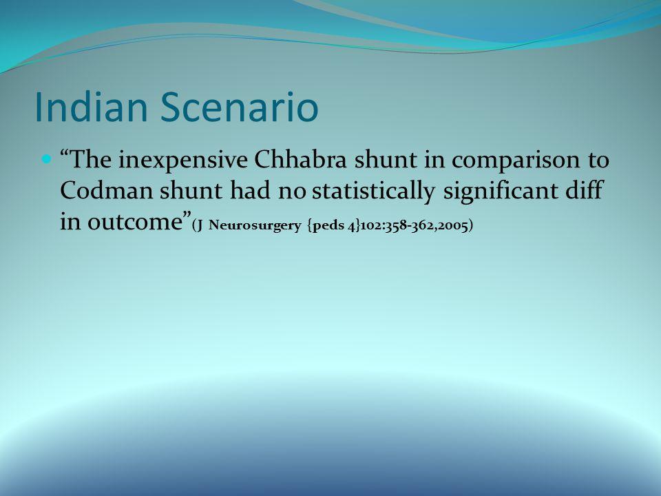 Indian Scenario The inexpensive Chhabra shunt in comparison to Codman shunt had no statistically significant diff in outcome (J Neurosurgery {peds 4}102:358-362,2005)