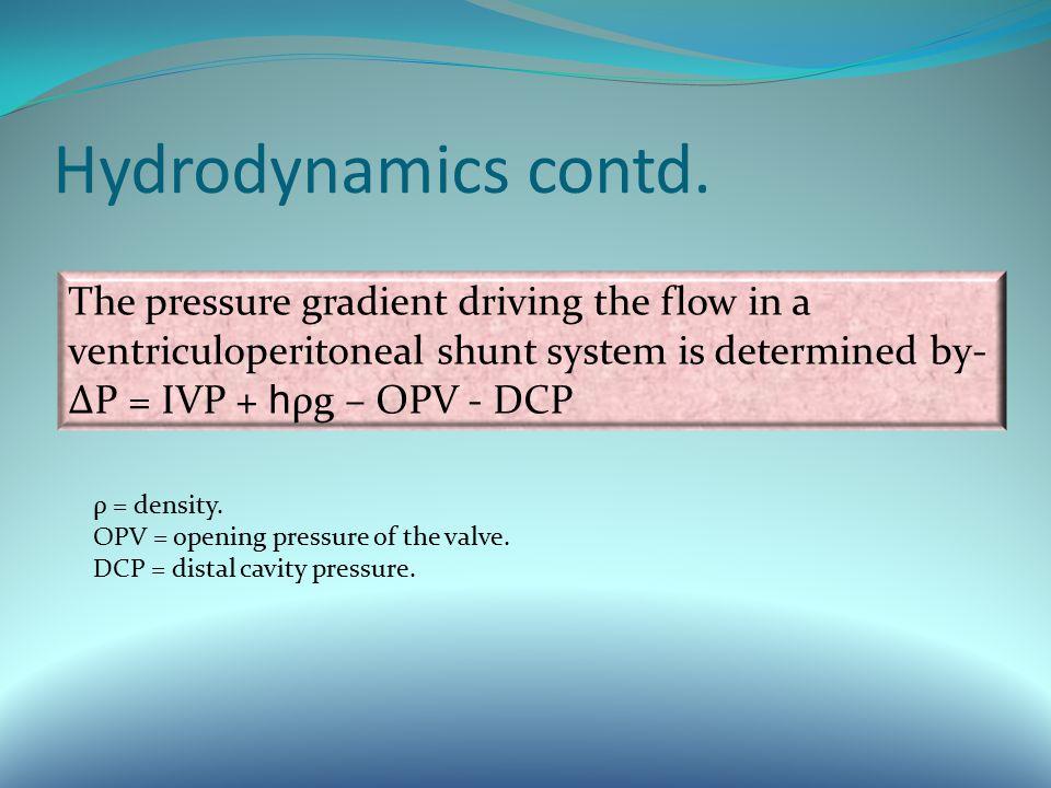 Hydrodynamics contd.