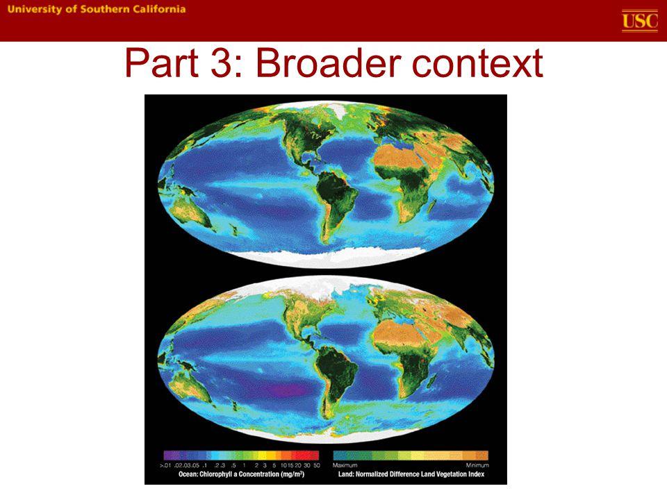 Part 3: Broader context