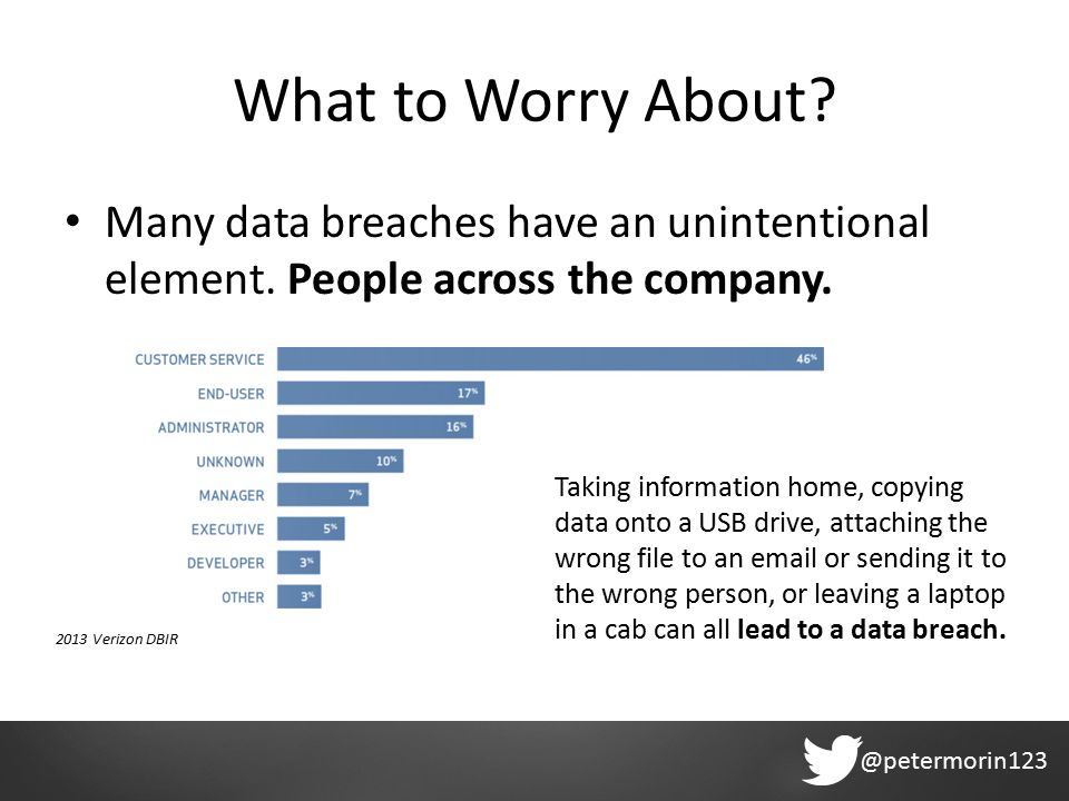 @petermorin123 What to Worry About. Many data breaches have an unintentional element.