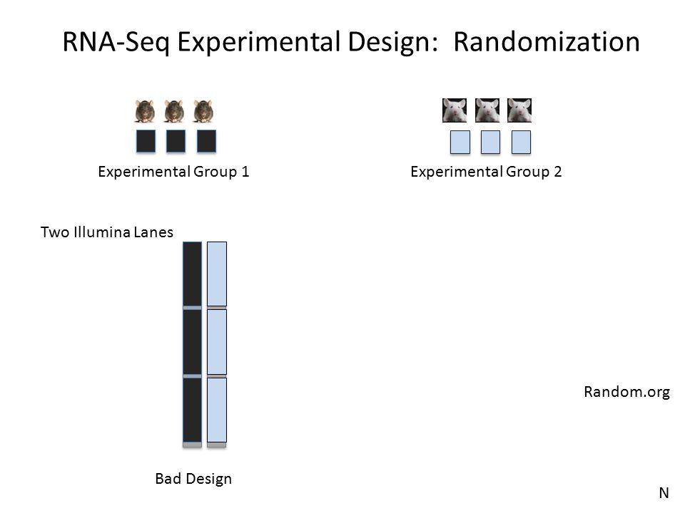 Two Illumina Lanes Bad Design Random.org RNA-Seq Experimental Design: Randomization Experimental Group 2Experimental Group 1 N