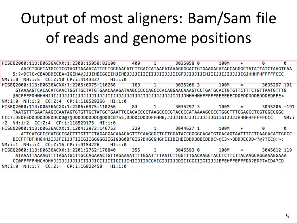 Output of most aligners: Bam/Sam file of reads and genome positions S