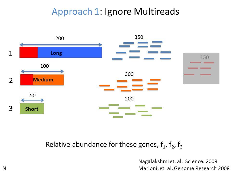 Approach 1: Ignore Multireads Long Short 200 Medium 100 50 1 2 3 Relative abundance for these genes, f 1, f 2, f 3 350 300 200 150 Nagalakshmi et. al.