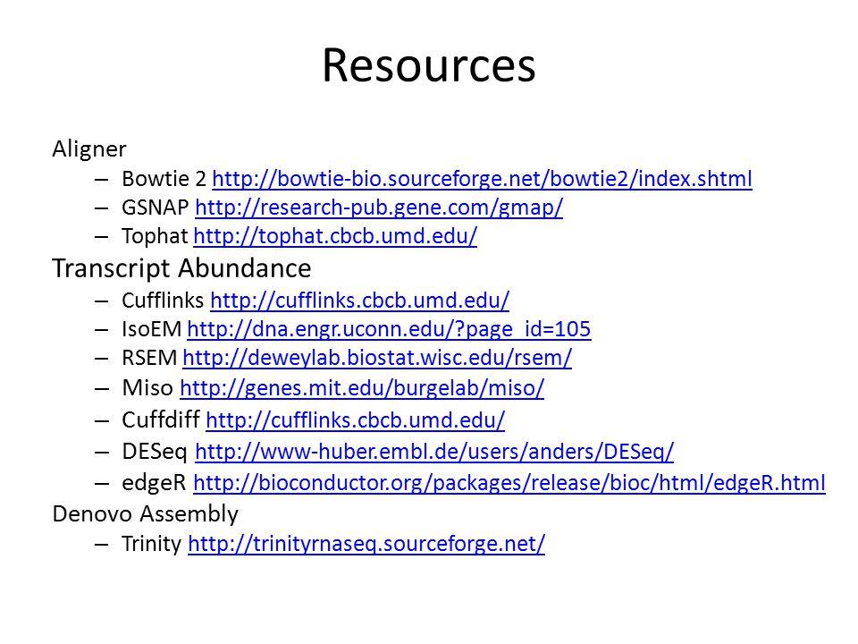 Resources Aligner – Bowtie 2 http://bowtie-bio.sourceforge.net/bowtie2/index.shtmlhttp://bowtie-bio.sourceforge.net/bowtie2/index.shtml – GSNAP http:/
