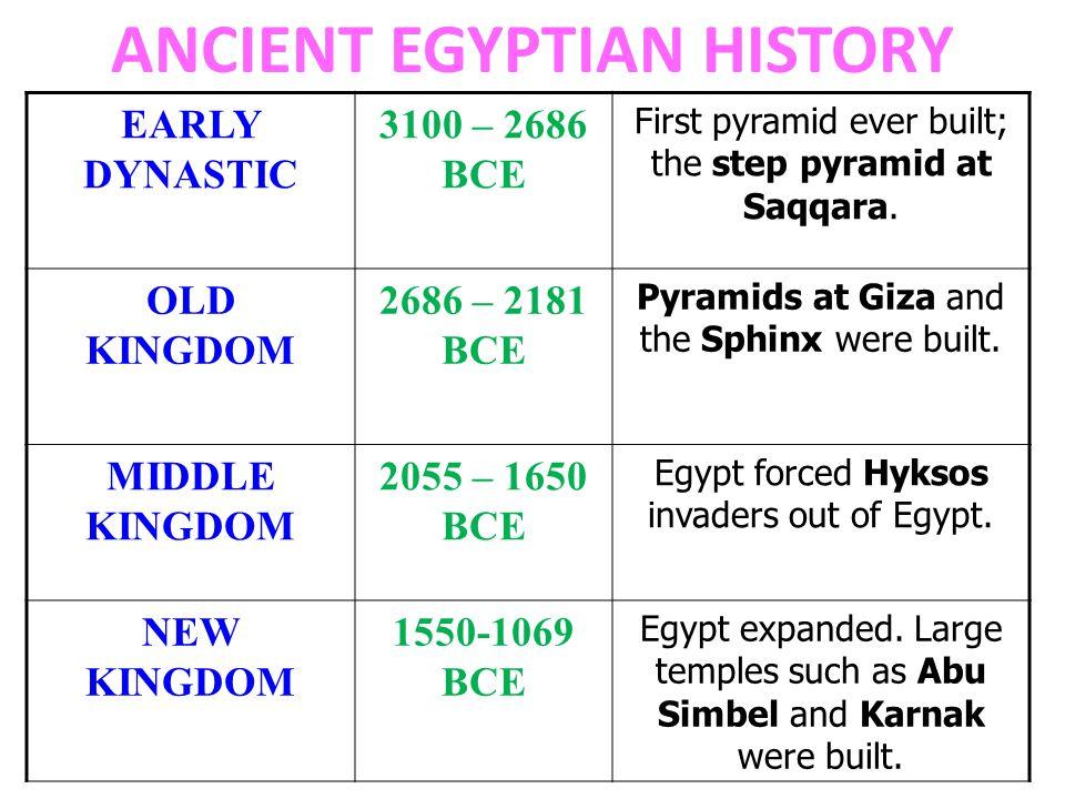 EARLY DYNASTIC 3100 – 2686 BCE First pyramid ever built; the step pyramid at Saqqara.