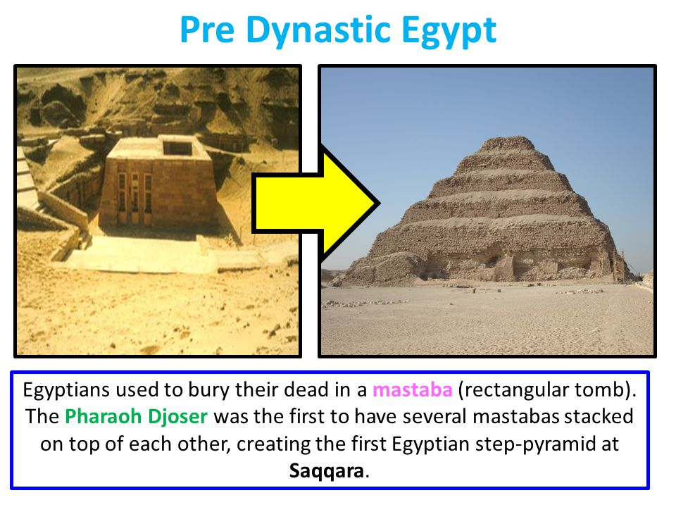 Pre Dynastic Egypt Egyptians used to bury their dead in a mastaba (rectangular tomb). The Pharaoh Djoser was the first to have several mastabas stacke