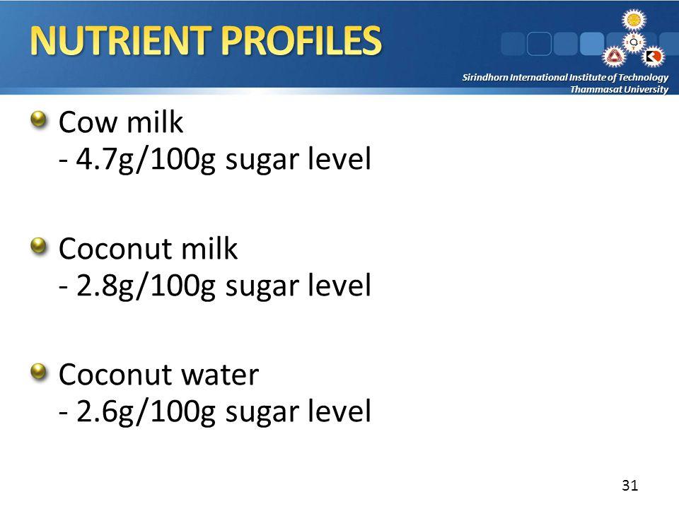 Sirindhorn International Institute of Technology Thammasat University Cow milk - 4.7g/100g sugar level Coconut milk - 2.8g/100g sugar level Coconut water - 2.6g/100g sugar level 31