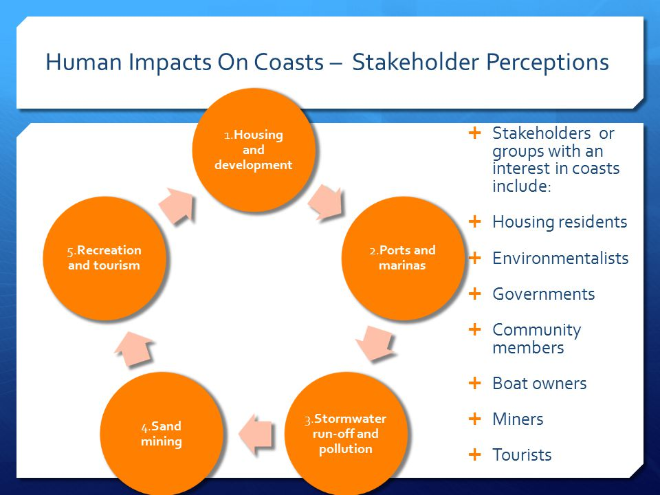 Human Impacts On Coasts – Stakeholder Perceptions  Stakeholders or groups with an interest in coasts include:  Housing residents  Environmentalists