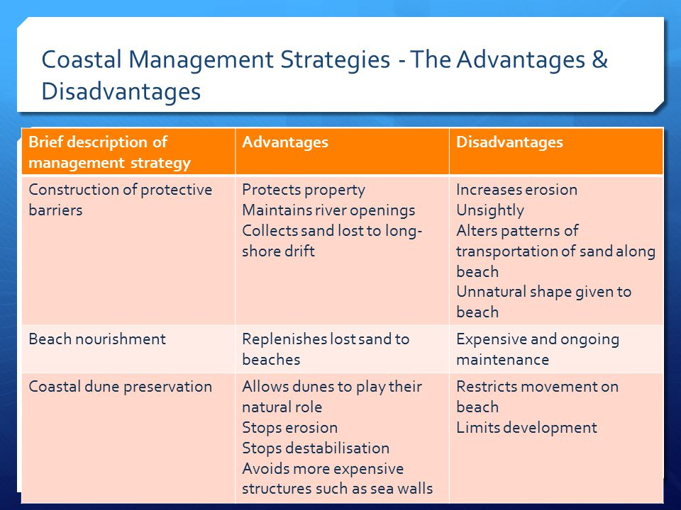 Coastal Management Strategies - The Advantages & Disadvantages Brief description of management strategy AdvantagesDisadvantages Construction of protec