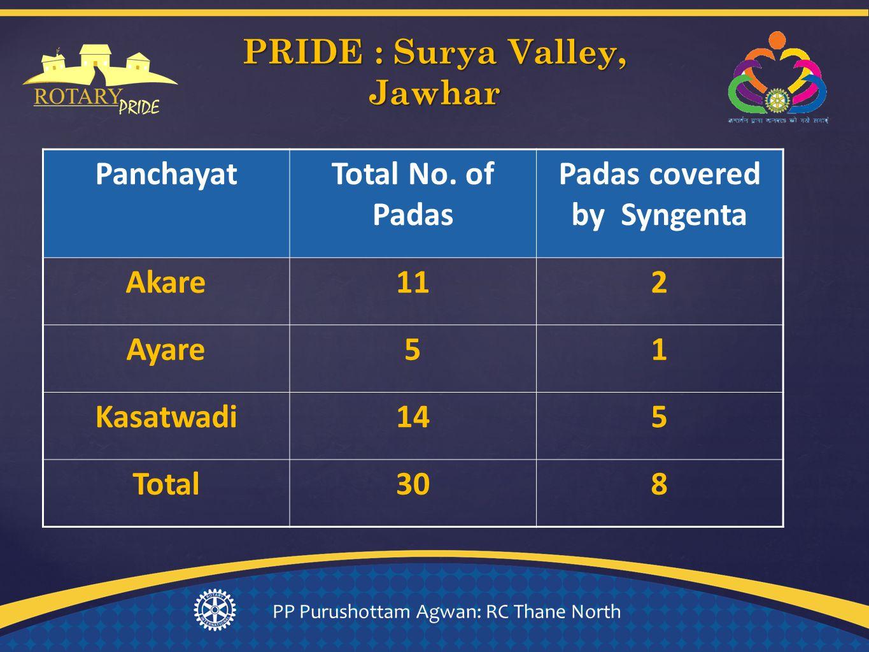 PRIDE : Surya Valley, Jawhar PP Purushottam Agwan: RC Thane North PanchayatTotal No.