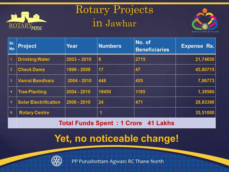 Rotary Projects in Jawhar PP Purushottam Agwan: RC Thane North Sr.