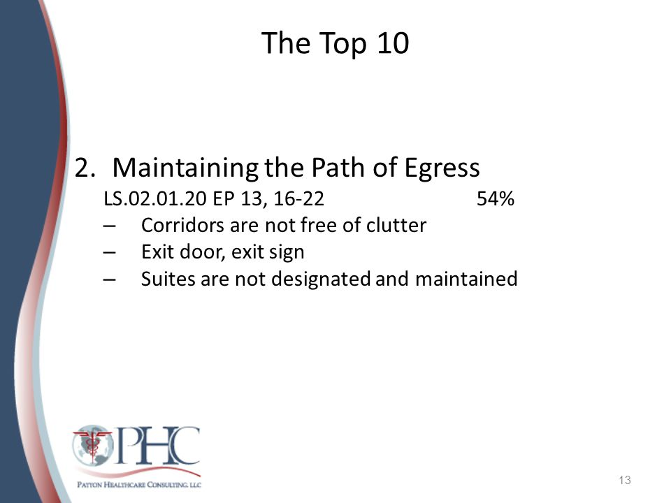 The Top 10 2.Maintaining the Path of Egress LS.02.01.20 EP 13, 16-2254% – Corridors are not free of clutter – Exit door, exit sign – Suites are not designated and maintained 13