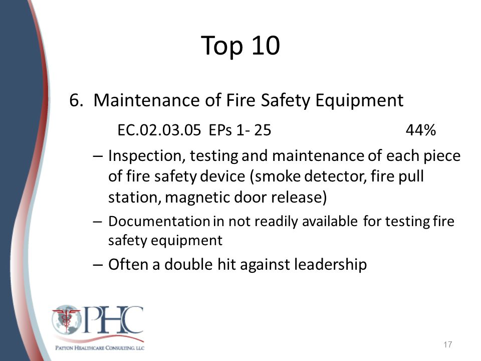 Top 10 6.Maintenance of Fire Safety Equipment EC.02.03.05 EPs 1- 2544% – Inspection, testing and maintenance of each piece of fire safety device (smoke detector, fire pull station, magnetic door release) – Documentation in not readily available for testing fire safety equipment – Often a double hit against leadership 17