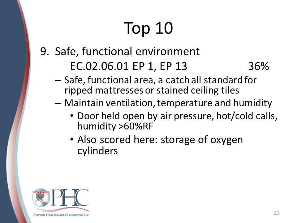 Top 10 9.Safe, functional environment EC.02.06.01 EP 1, EP 1336% – Safe, functional area, a catch all standard for ripped mattresses or stained ceilin