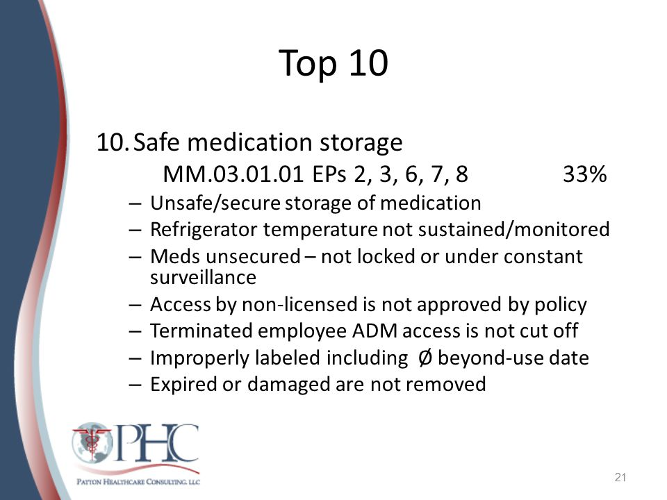 Top 10 10.Safe medication storage MM.03.01.01 EPs 2, 3, 6, 7, 833% – Unsafe/secure storage of medication – Refrigerator temperature not sustained/monitored – Meds unsecured – not locked or under constant surveillance – Access by non-licensed is not approved by policy – Terminated employee ADM access is not cut off – Improperly labeled including Ø beyond-use date – Expired or damaged are not removed 21
