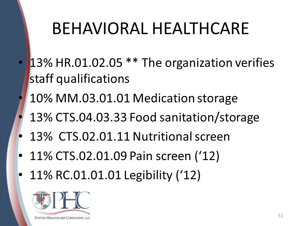 13% HR.01.02.05 ** The organization verifies staff qualifications 10% MM.03.01.01 Medication storage 13% CTS.04.03.33 Food sanitation/storage 13% CTS.02.01.11 Nutritional screen 11% CTS.02.01.09 Pain screen ('12) 11% RC.01.01.01 Legibility ('12) 51 BEHAVIORAL HEALTHCARE